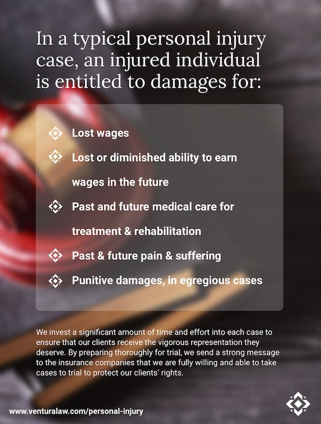 Typical Damages in a Personal Injury Case