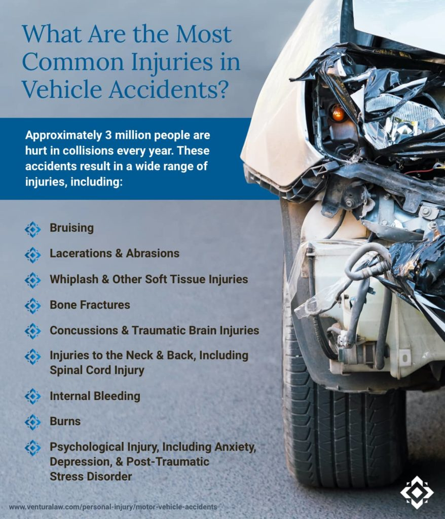 Most Common Injuries in Vehicle Accidents | Ventura Law